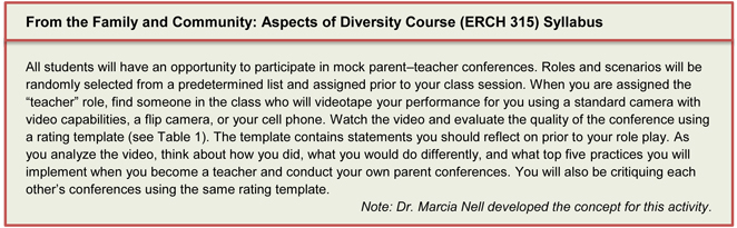From the Family and Community: Aspects of Diversity Course (ERCH 315) Syllabus