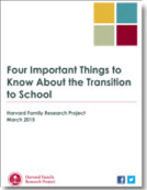 cover image of Four Important Things to Know About the Transition to School